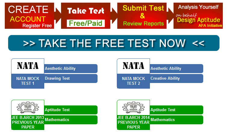 jee sample papers